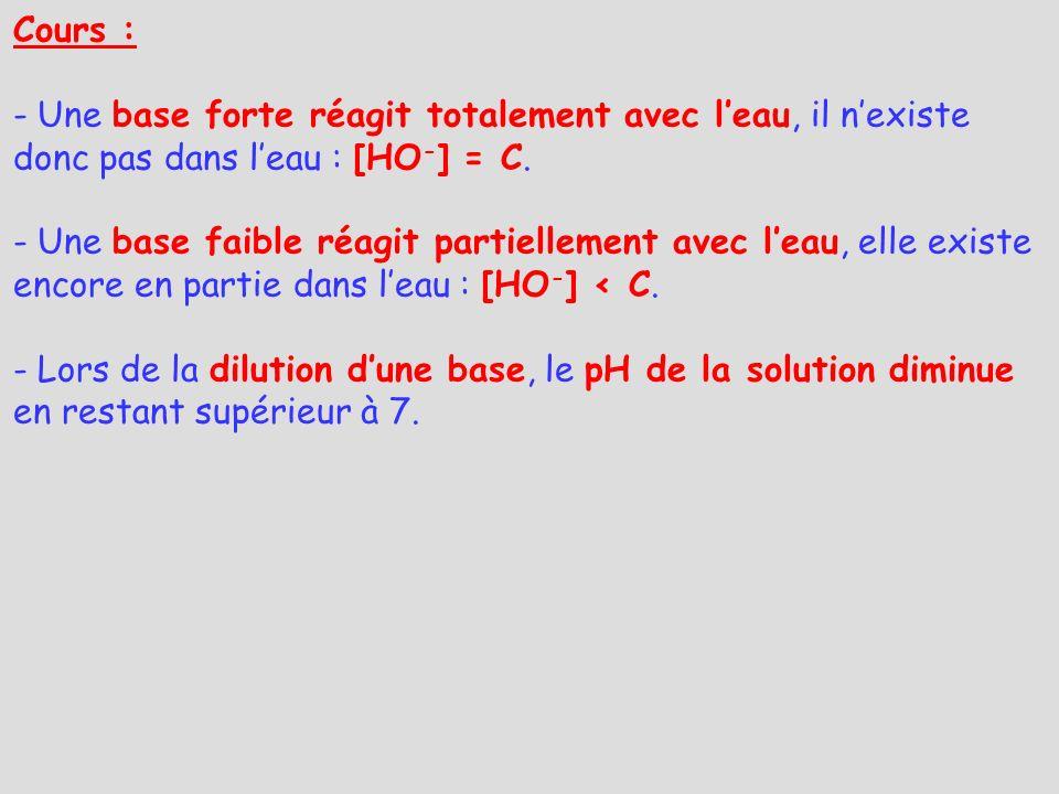 Cours : Une base forte réagit totalement avec l'eau, il n'existe donc pas dans l'eau : [HO-] = C.